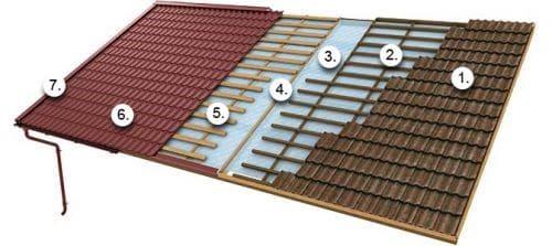 Монтаж металлочерепицы поверх старой крыши