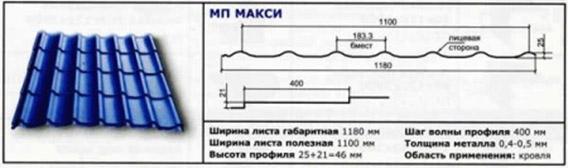 профиль металлочерепицы Макси