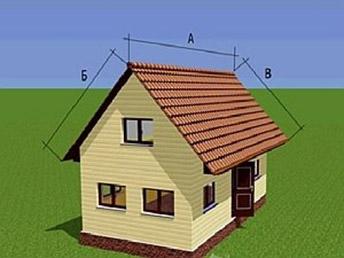 Обмер крыши