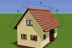 Обмір даху