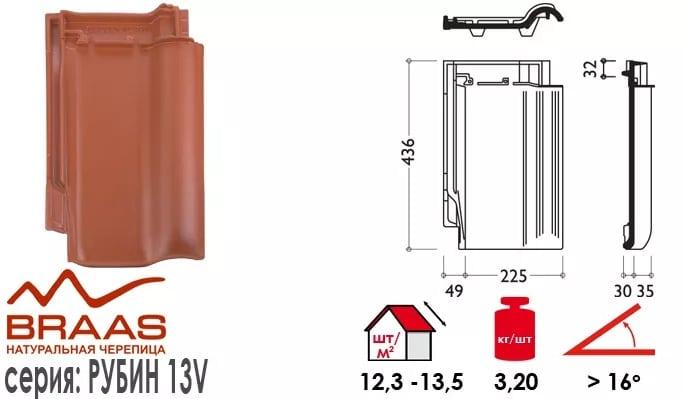 Характеристики Braas Рубин 13V