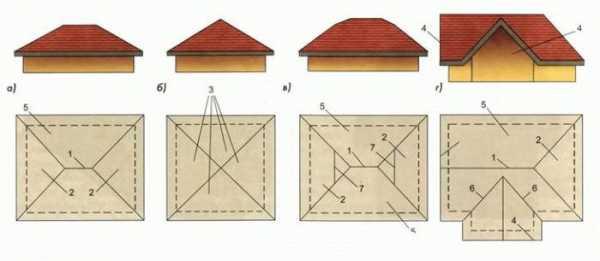 монтаж натуральной черепицы на среднюю крышу
